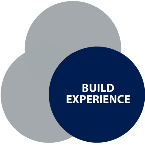 Build experience