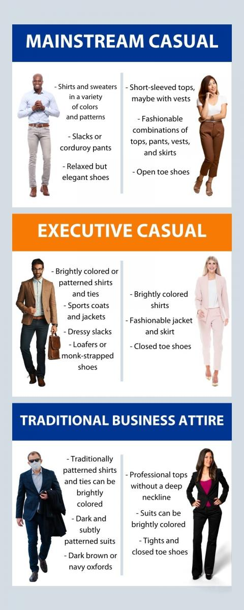 Infographic with images of appropriate business clothing