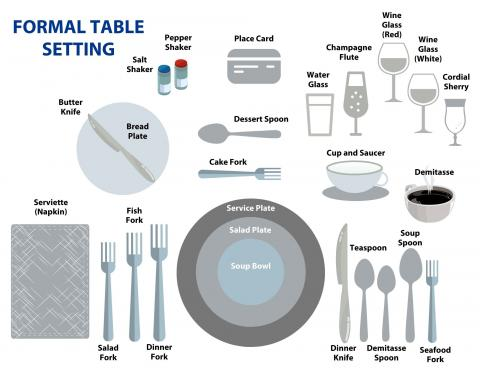 Image of a table setting for a formal dinner