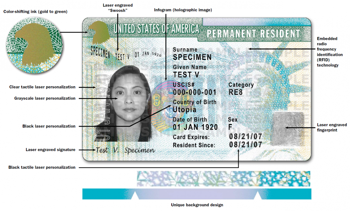 Green Card descption