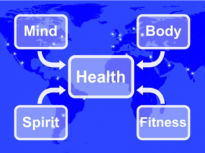 The Impact Psychological Health Has On Physical Well-Being
