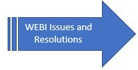 Link to WebI Issues and Resolutions