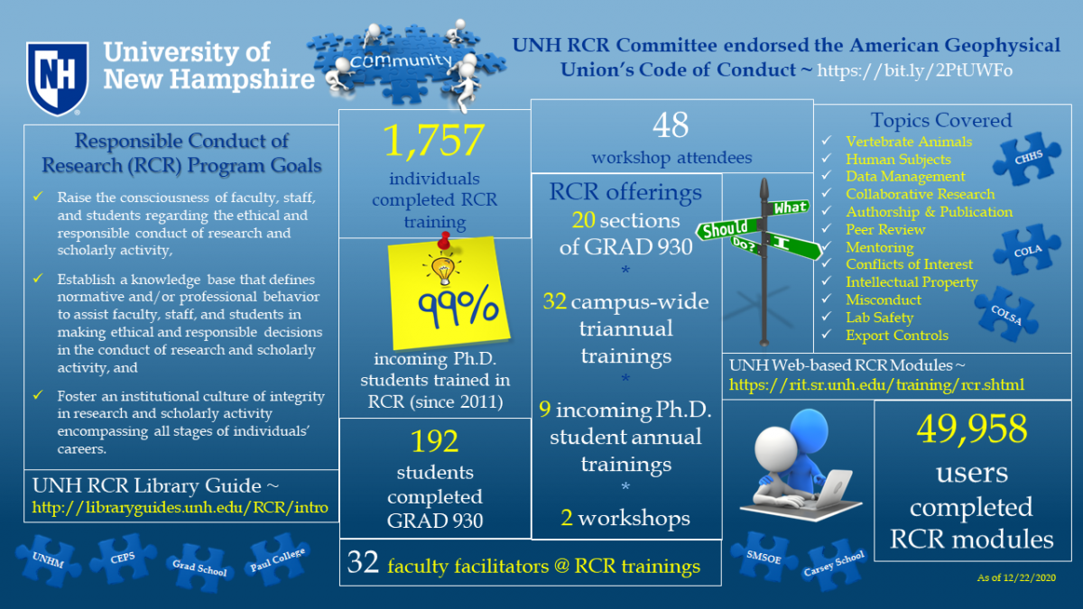information about UNH's RCR program