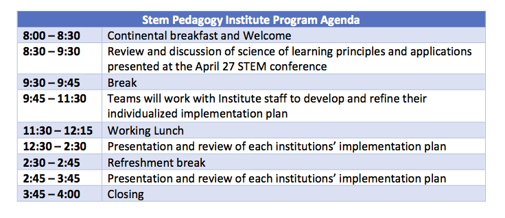 Stem Pedagogy Institute April 28th 2018 University Of New Hampshire