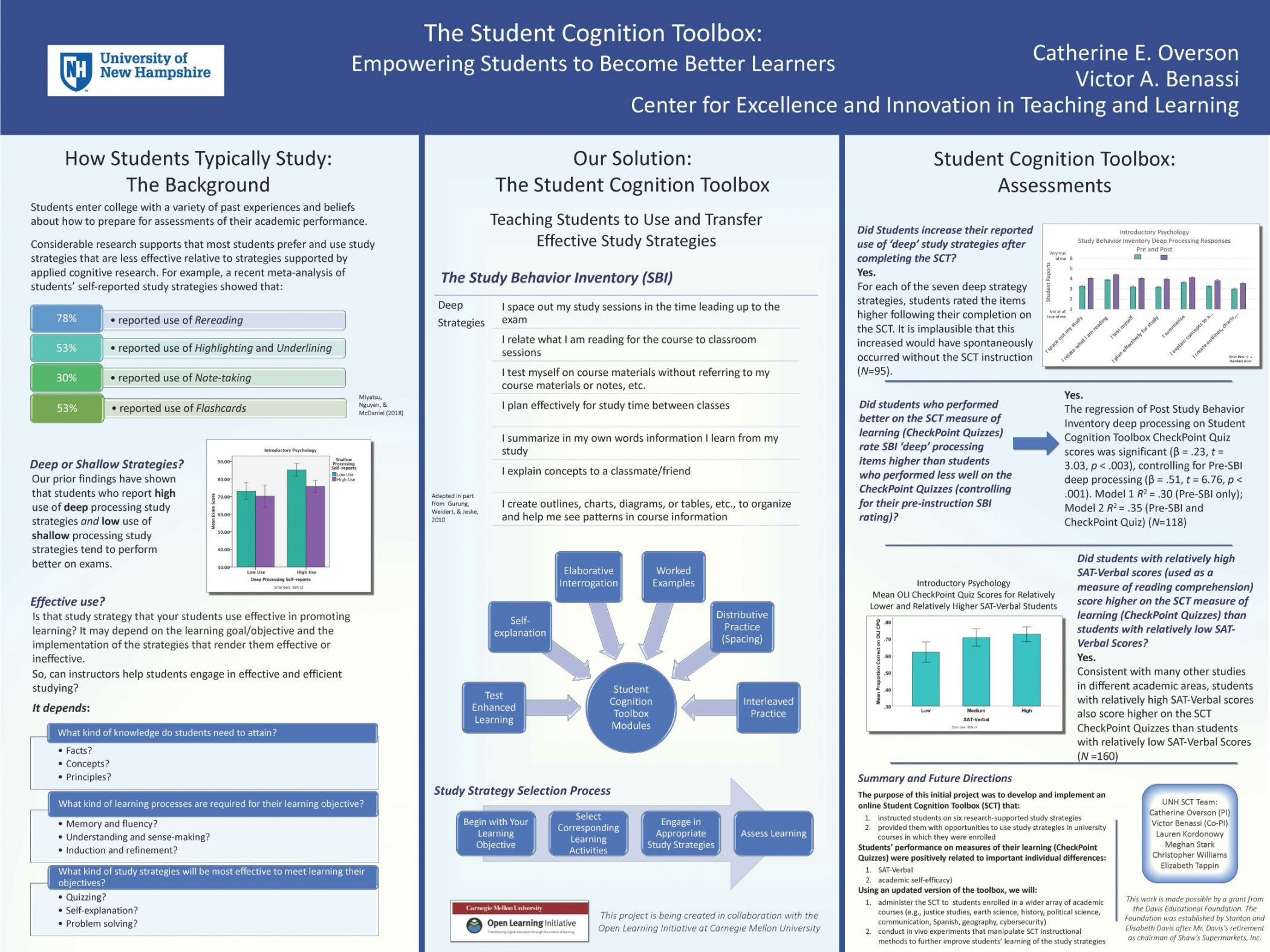Poster explaining purpose, methods, and results of the Student Cognition Toolbox (with link to printable PDF version)