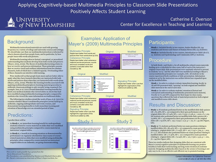 Poster explaining the application of cognitively-based multimedia principles to classroom slide presentations