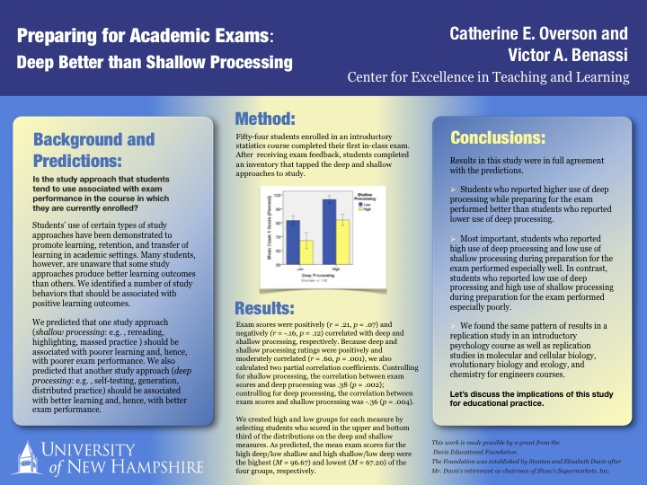 Poster explaining purpose, methods and results of project on study skills identified as deep or shallow processing, on student exam performances (with link to printable PDF version)