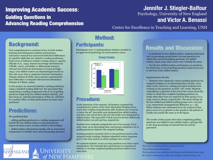 Poster explaining purpose, methods, and results of project on guiding questions to help poor-skilled readers boost performance on exams to that equal to better-skilled readers (with link to printable PDF version)