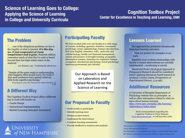 Poster explaining the Cognition Toolbox grant, funded by the Educational Davis Foundation (with link to printable PDF version)
