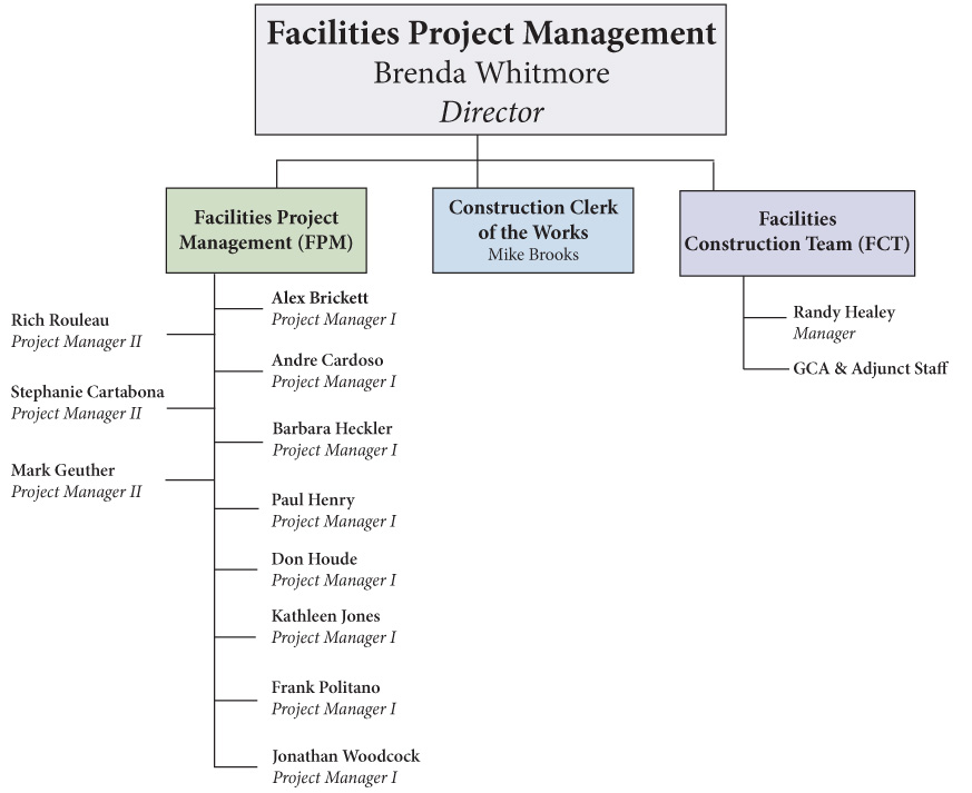Facilities Project Management  University Of New Hampshire