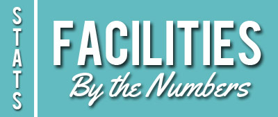 Facilities by the Numbers - Quick Statistics