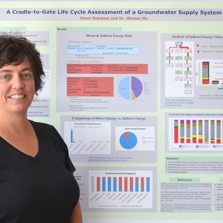 Woman standing in front of research board