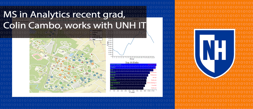 map of UNH Campus