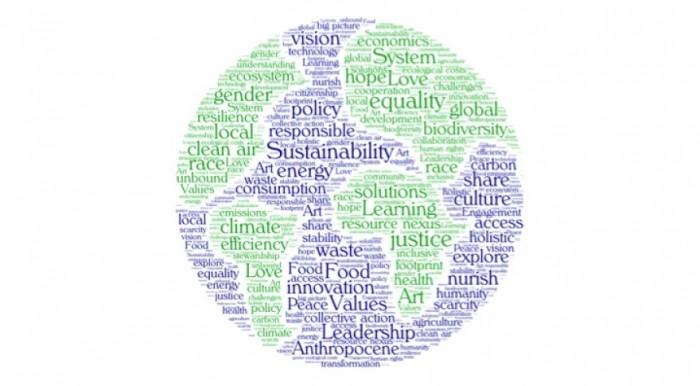 Environmental Wellness at UNH