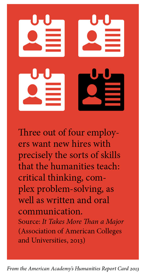 factoid: 3 out of 4 employers want critical thinking, complex problem-solving and communication skills