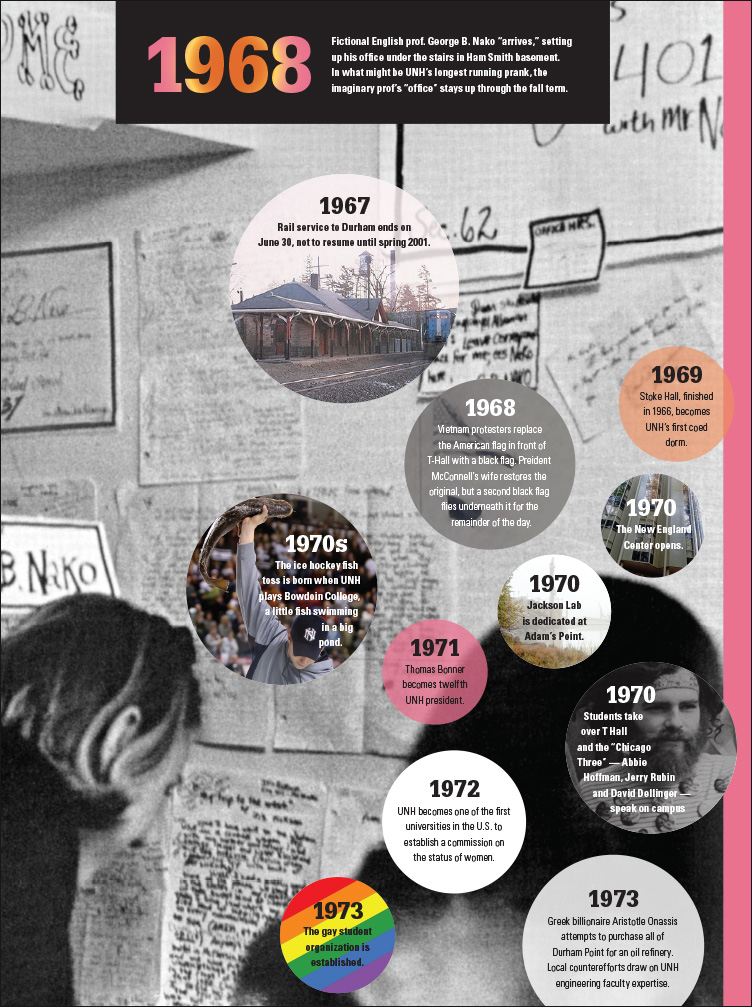 UNH Magazine One Hundred and Fifty Milestone Moments Feature page 10