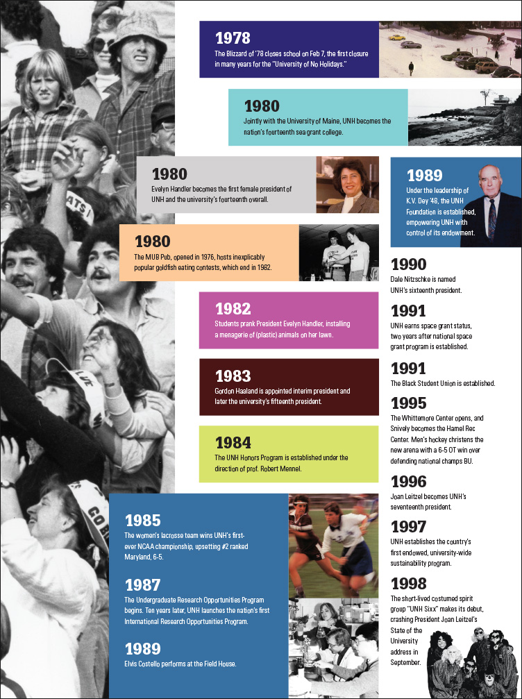 UNH Magazine One Hundred and Fifty Milestone Moments Feature page 12