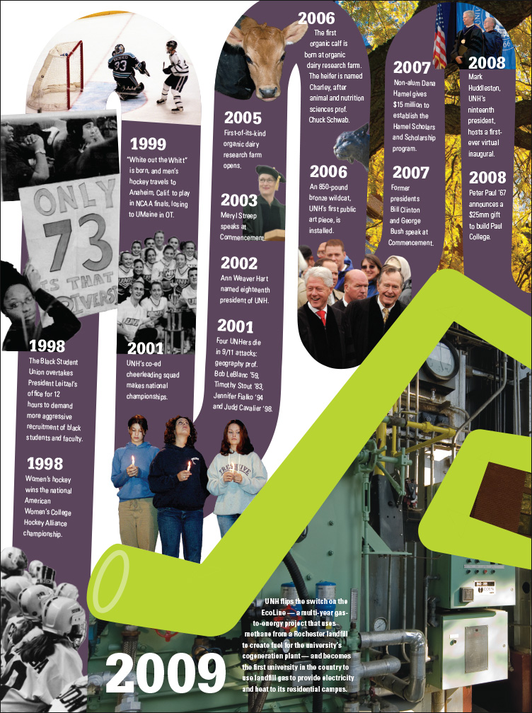 UNH Magazine One Hundred and Fifty Milestone Moments Feature page 13