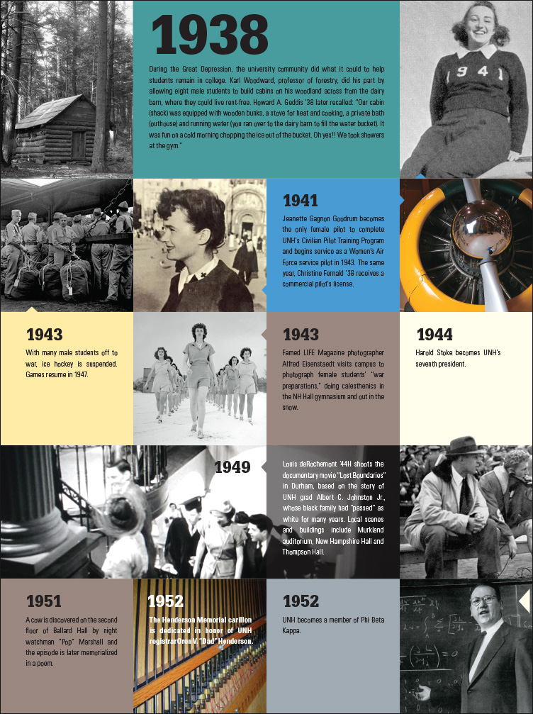 UNH Magazine One Hundred and Fifty Milestone Moments Feature page 7