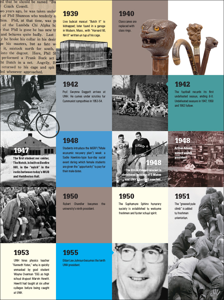 UNH Magazine One Hundred and Fifty Milestone Moments Feature page 8