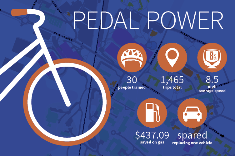 A graphic showing a bike and mileage info
