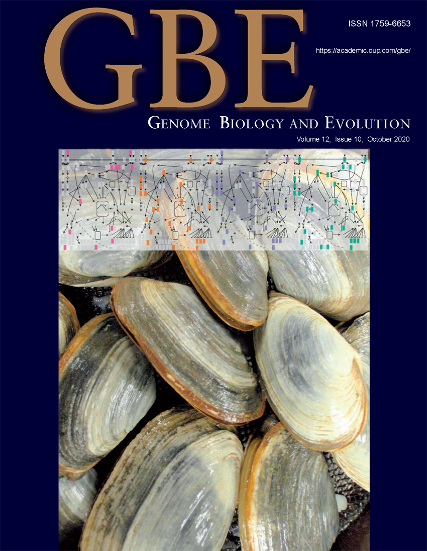 Cover of journal Genome Biology and Evolution, with image of clams