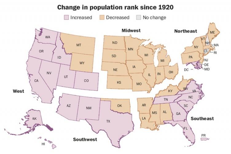 An image of the change is population broken down by U.S. region