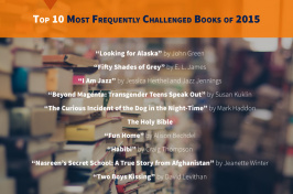 Graphic of banned books