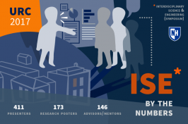UNH URC ISE infographic illustration