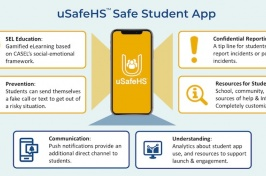 Graphic describing USafeHS app