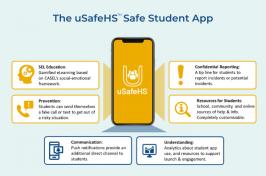 Graphic describing USafeHS app