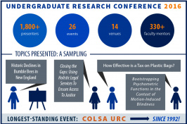2016 Undergraduate Research Conference Photo Gallery