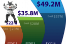 fundraising graphic with wild-e cat