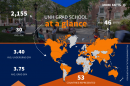 UNH Graduate School Infographic