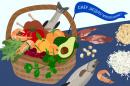 mystery basket illustration