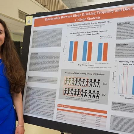 Julia Boisselle '18, Nutrition Major