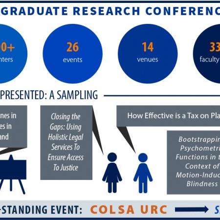 2016 URC infographic