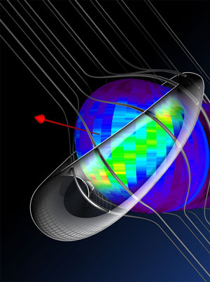 "A three-dimensional diagram of the retention region shown as a ""life preserver"" around our heliosphere bubble along with the original IBEX ribbon image. The interstellar magnetic field lines run from the upper left to lower right around the heliosphere. The red arrow shows the direction of travel of our solar system."